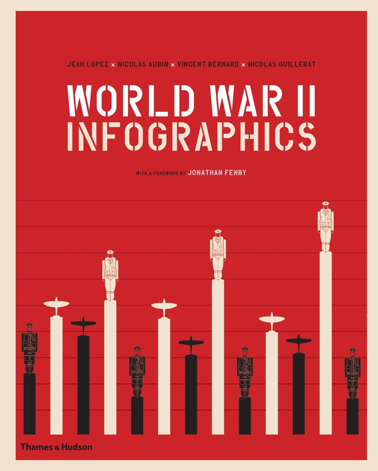 WW2 Infographics cover